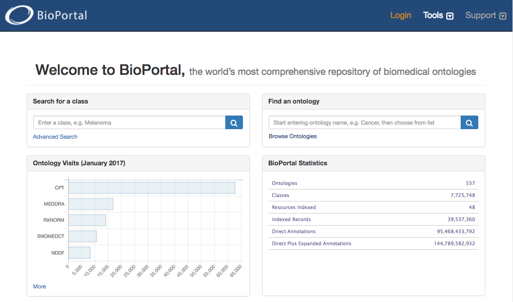 New BioPortal Home Page